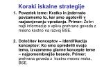 koraki iskalne strategije