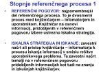 stopnje referen nega procesa 1