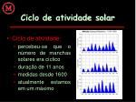 ciclo de atividade solar