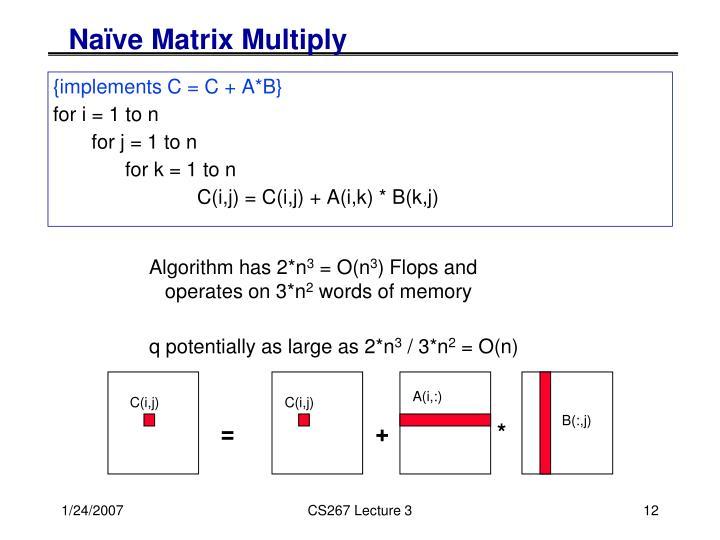 Naïve Matrix Multiply