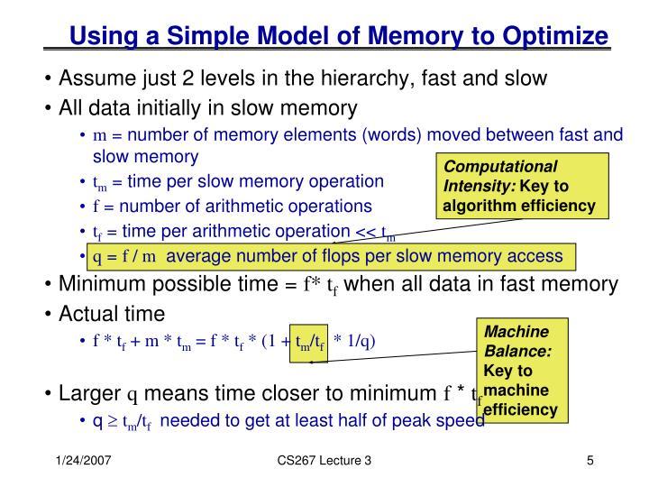 Computational Intensity: