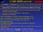care hhh network