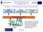 dzia anie 1 3 pozadotacyjne instrumenty finansowe dla m p4
