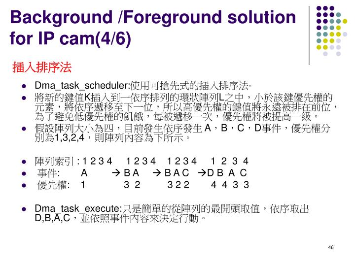 Background /Foreground solution for IP cam(4/6)