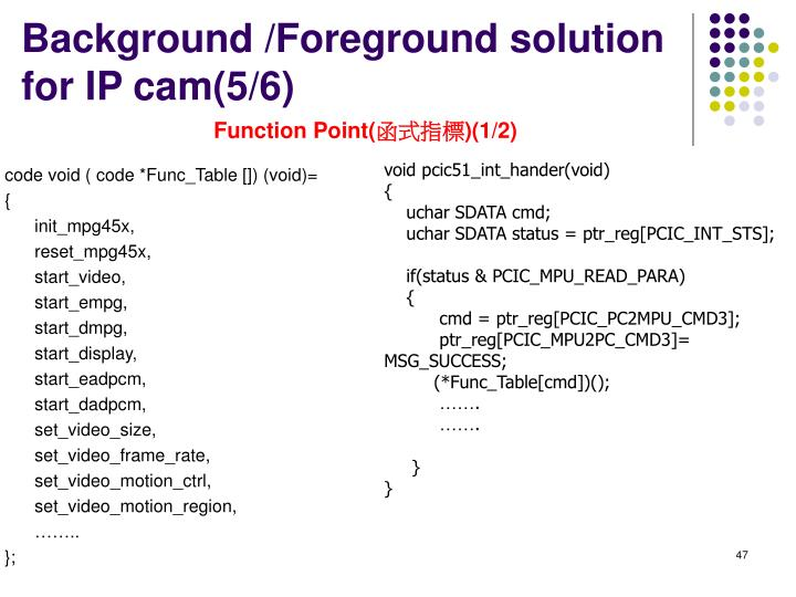 Background /Foreground solution for IP cam(5/6)