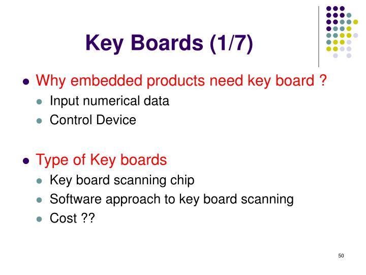 Key Boards (1/7)