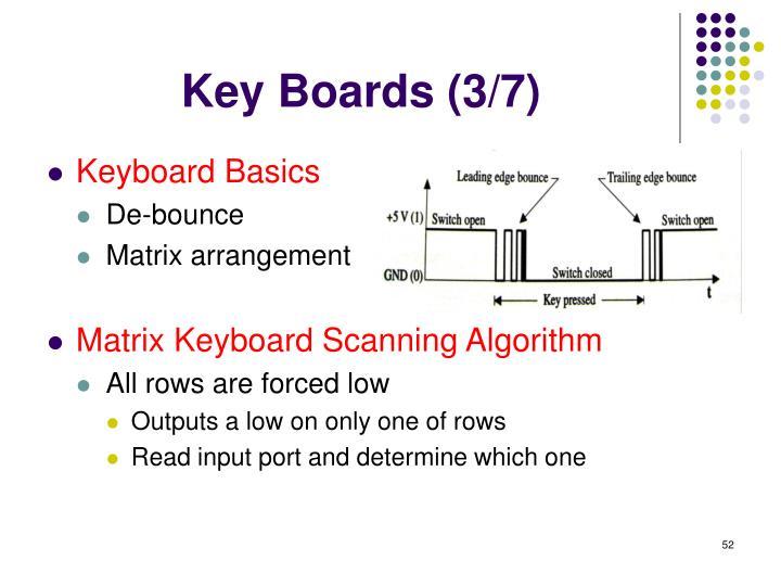 Key Boards (3/7)