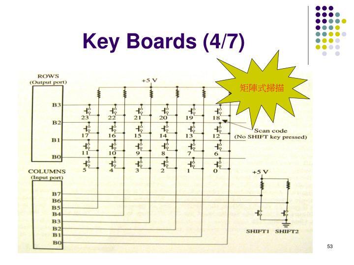 Key Boards (4/7)