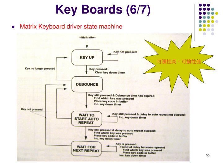 Key Boards (6/7)