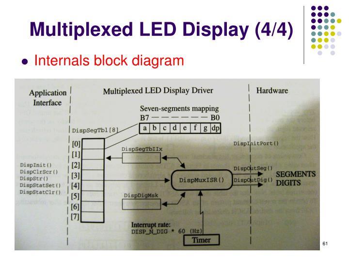 Multiplexed LED Display (4/4)