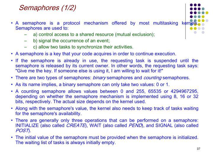 Semaphores (1/2)