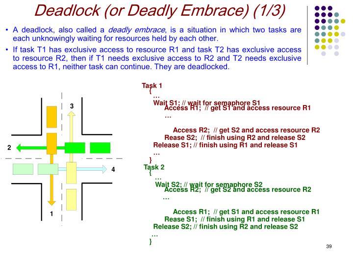 Deadlock (or Deadly Embrace) (1/3)