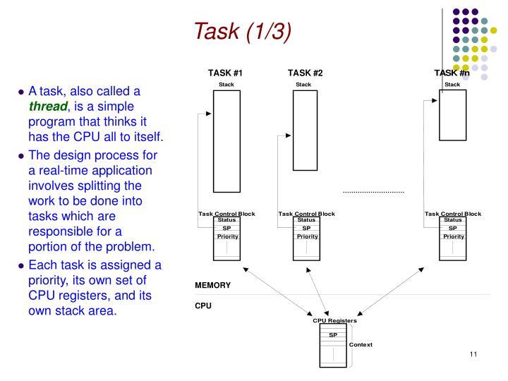 Task (1/3)