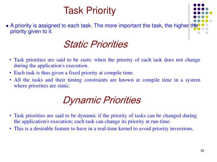 Task Priority