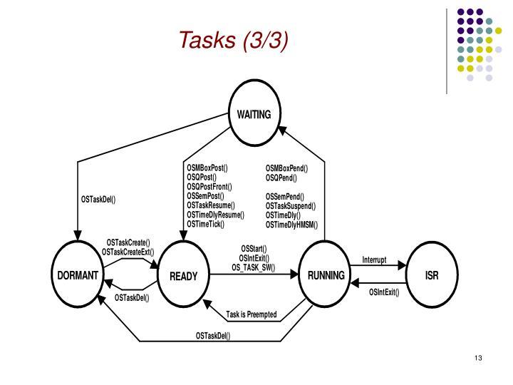 Tasks (3/3)