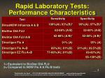 rapid laboratory tests performance characteristics
