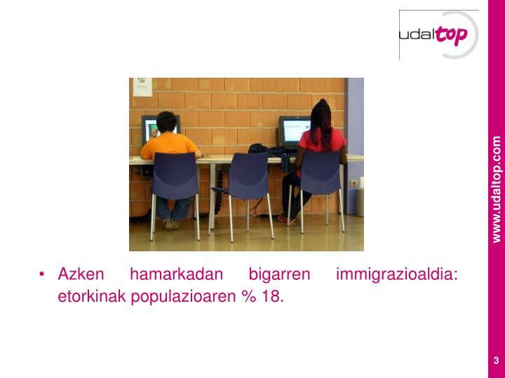 Azken hamarkadan bigarren immigrazioaldia: etorkinak populazioaren % 18