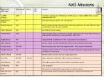 nas missions1