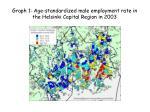 graph 1 age standardized male employment rate in the helsinki capital region in 2003
