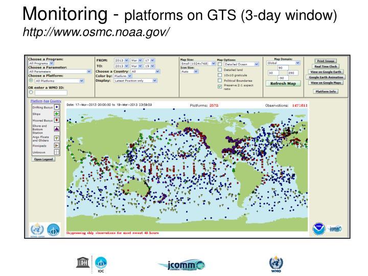 Monitoring -