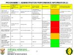 programme 1 administration performance information 2