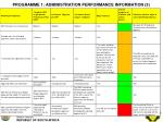 programme 1 administration performance information 3