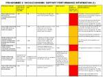programme 2 socio economic support performance information 1