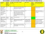 programme 2 socio economic support performance information 2