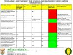 programme 3 empowerment and stakeholder management performance information 2