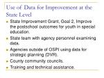 use of data for improvement at the state level