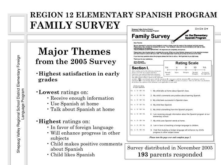 REGION 12 ELEMENTARY SPANISH PROGRAM