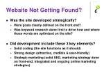 website not getting found