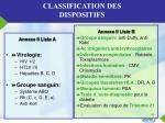 classification des dispositifs