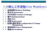 core workflows