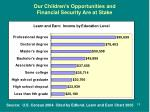 our children s opportunities and financial security are at stake