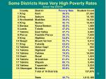 some districts have very high poverty rates school year 2005 06