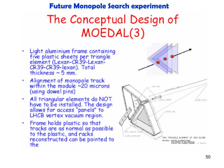 Future Monopole Search experiment