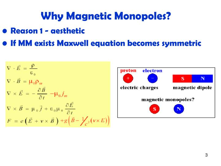 Why magnetic monopoles