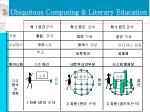 3 ubiquitous computing literary education