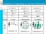 3 ubiquitous computing literary education