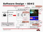 software design sd 2