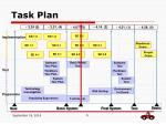 task plan