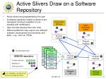 active slivers draw on a software repository