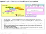 optical edge discovery reservation and configuration