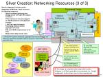 sliver creation networking resources 3 of 3