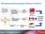 navigating adult language training in ontario