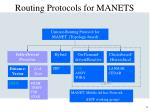 routing protocols for manets