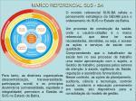 marco referencial sus ba