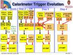 calorimeter trigger evolution