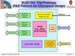 slhc cal trig prototype r d platform for conceptual design